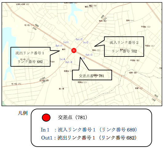 https://www.tmt.or.jp/research/img/index10-03.jpg